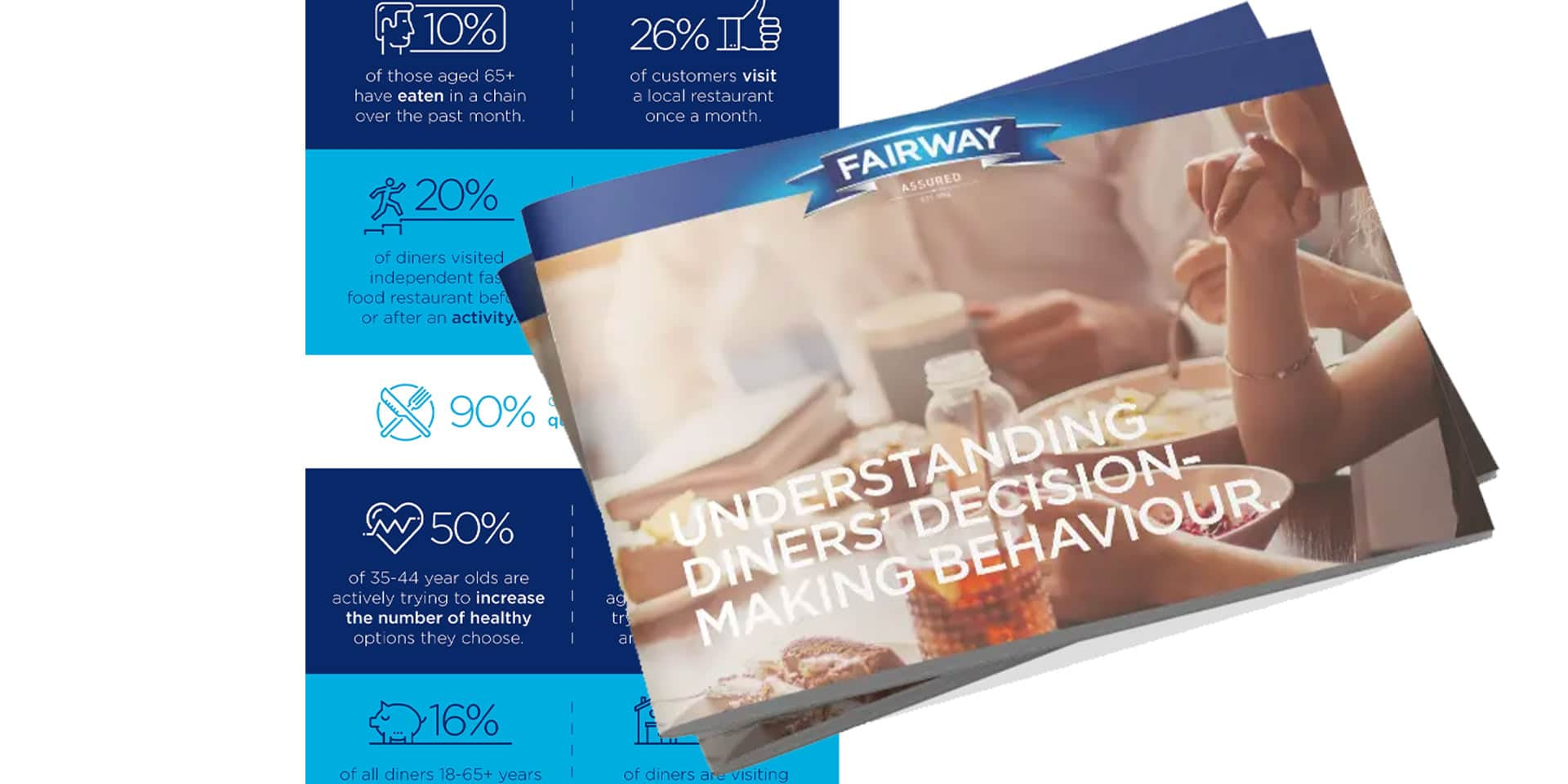 FREE REPORT: DINERS' DECISION-MAKING BEHAVIOUR